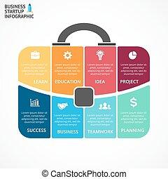 partes, portfolio, processes., viagem, gráfico, apresentação...