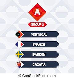 participantes, fútbol, europeo, competición, liga, grupo, 3