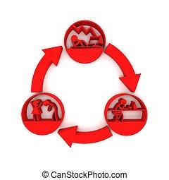 partir, este, círculo