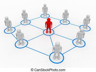 partner network concept