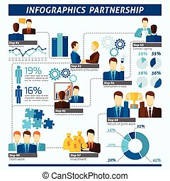 Partnership Infographics Set