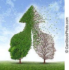 Partnership Problems - Partnership problems with two trees...