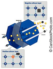 Parts and operation of a solar cell on white background. Size A4 - Renewable Energy - Vector image