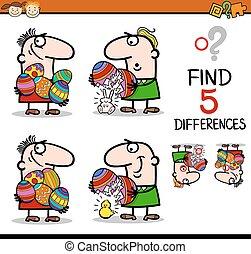pasqua, differenze, compito