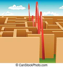 pass maze
