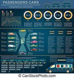 passageiro, infographic, car