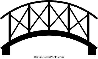 passaging, pont, peu