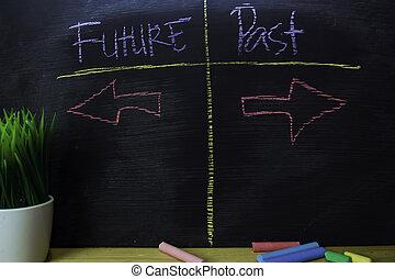 passato, concetto, colorare, lavagna, gesso, scritto, futuro, o