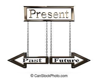 passato, futuro, presente, segno