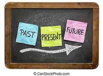 passato, presente, e, futuro, concetto