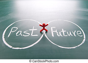 passato, uomo, fra, future., uno