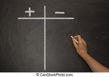 passe escrito, ligado, um, quadro-negro