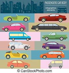 Passenger car, transportation infographics. Vector illustration