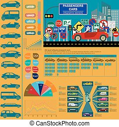 Passenger car infographic - Passenger car, transportation ...