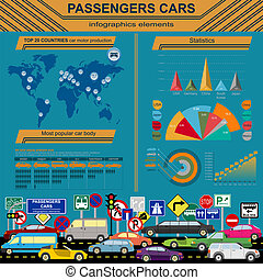 Passenger car infographics - Passenger car, transportation ...