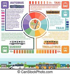 Passenger public transport vector infographics flat template...