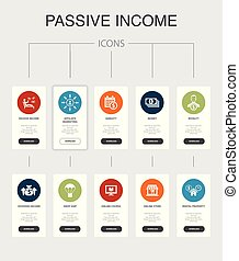 passive income Infographic 10 steps UI design.affiliate...