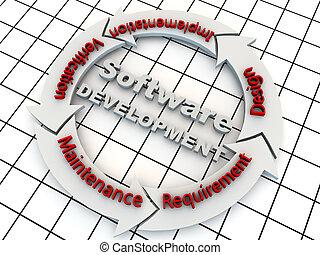 passos, de, software, desenvolvimento, ligado, um, seta, círculo, sobre, grade, chão