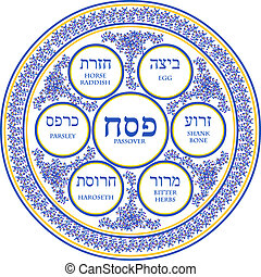 A vector illustration of a decorated passover porcelain plate with flowers and grapes