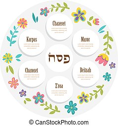 Passover seder plate with floral decoration. Passover in ...