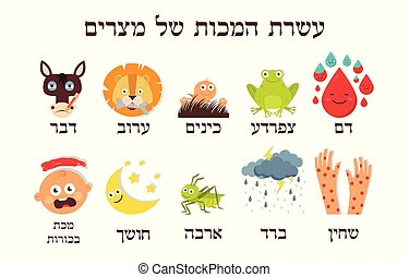 Passover Ten Plagues of Egypt in Hebrew- Vector Illustration