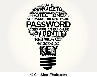 PASSWORD bulb word cloud