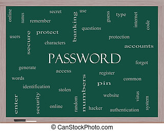 Password Word Cloud Concept on a Blackboard