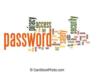 Password word cloud