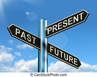 Past Present And Future Signpost Shows Evolution Destiny Or...
