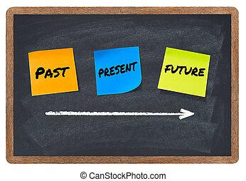 Past, present, future, time concept