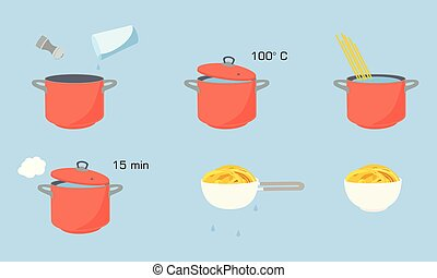 Pasta cooking directions, instructions. Steps how to prepare pasta.