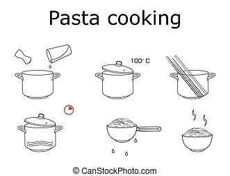 Pasta cooking directions, instructions. Steps how to prepare pasta