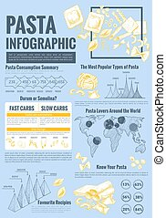 Pasta vector infographics and design elements - Pasta...
