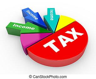 pastel, 3d, impuesto, gráfico, renta