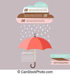 pastel, couleur parapluie, goutte, pluie, infographic, nuage
