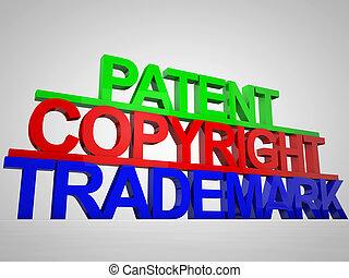 Patent Copyright trademark