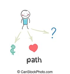 path. Fun cartoon style illustration. The situation of life.