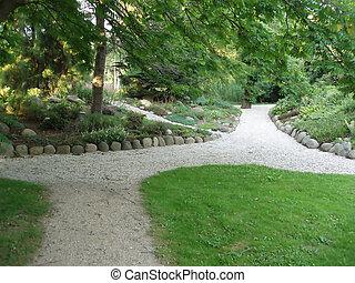 Pathway through a park