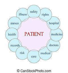 patient, begriff, wort, kreisförmig