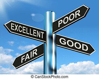 pauvre, bon, foire, moyens, poteau indicateur, revue, ...