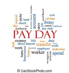 Pay Day Word Cloud Concept with great terms such as deposit,...