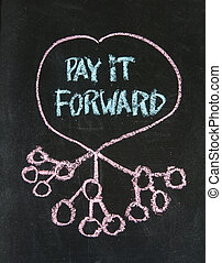 pay it forward concept illustrated with white chalk drawing ...