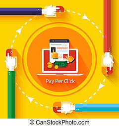 Pay per click internet advertising model