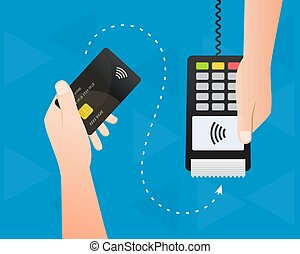Paying with contactless card. POS terminal and transaction with NFC technology.