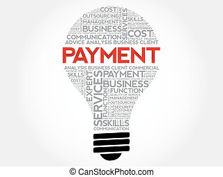 Payment bulb word cloud
