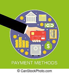 Payment methods concept
