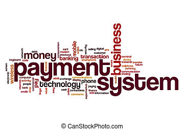 Payment system word cloud