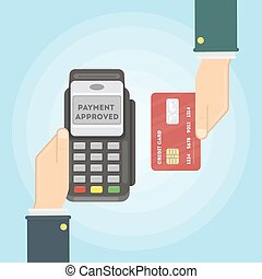 Payment with card.