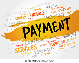 Payment word cloud