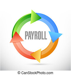 payroll cycle sign concept illustration